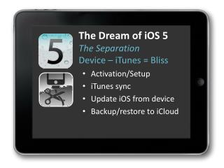 The Dream of  iOS  5 The Separation  Device – iTunes = Bliss