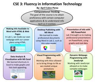 CSE 3: Fluency in Information Technology By:  A pril  C alvo -Perez