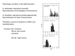 Phenotypic variation in the GAB character A. sexlineata : reproduces sexually
