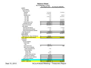 2011 Season  Registration Fee