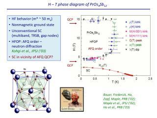 H – T phase diagram of PrOs 4 Sb 12