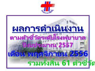 ผลการดำเนินงาน ตามตัวชี้วัดระดับโรงพยาบาล ปีงบประมาณ 2557 เดือน พฤศจิกายน 2556