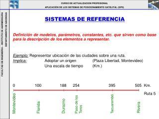 CURSO DE ACTUALIZACION PROFESIONAL APLICACIÓN DE LOS SISTEMAS DE POSICIONAMIENTO SATELITAL (GPS)
