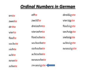 Ordinal Numbers in German