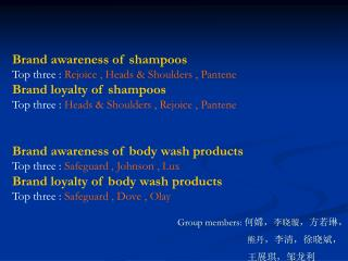 Brand awareness of shampoos Top three :  Rejoice , Heads & Shoulders , Pantene