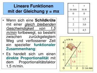 Lineare Funktionen mit der Gleichung y = mx