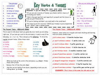 Key Verbs & Tenses