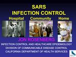 SARS INFECTION CONTROL  Hospital      Community       Home