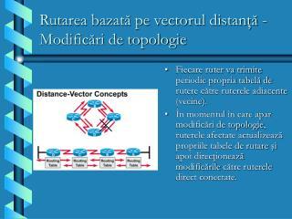 Rutarea bazată pe vectorul distanţă -Modificări de topologie