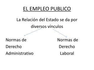 EL EMPLEO PUBLICO
