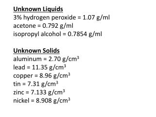 unknown-values---density-lab