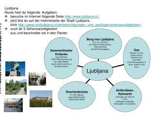 Ljubljana Heute hast du folgende  Aufgaben :