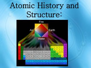 Atomic History and Structure: