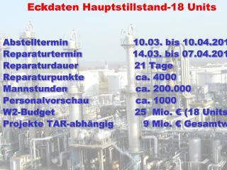 > Abstelltermin                      10.03. bis 10.04.2011