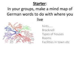 Starter : In your groups, make a mind map of German words to do with where you live