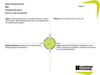 Syfte/övergripande mål:  Mått:   Förändring att pröva: Vad  tror vi den ska leda till ?