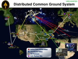 Distributed Common Ground System