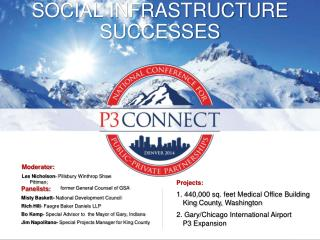 SOCIAL INFRASTRUCTURE SUCCESSES