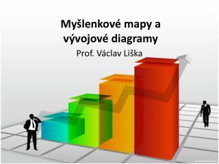 Myšlenkové mapy a  vývojové diagramy