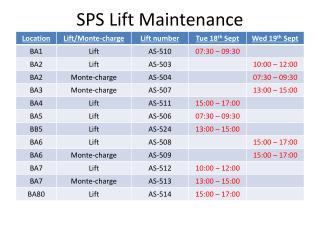SPS Lift  Maintenance