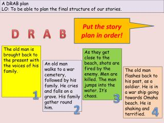 A DRAB plan LO: To be able to plan the final structure of our stories.