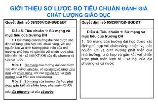 GII THIU SO LUC B TI U CHUN   NH GI  CHT LUNG GI O DC