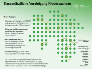 Neuregelung  der Honorarverteilung  ab 3/2010