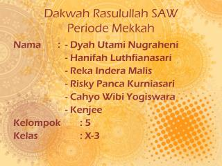 Dakwah Rasulullah SAW Periode Mekkah