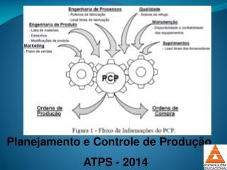 Planejamento e  Controle de Produção ATPS -  2014