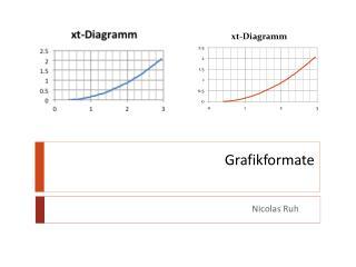 Grafikformate