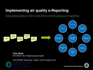 Tony Bush  ETC/ACM  AQ e-Reporting task  leader 18th EIONET Workshop - Dublin, 24-25 October 2013