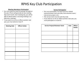 RPHS Key Club Participation