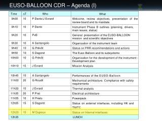 EUSO-BALLOON CDR  –  Agenda (I)