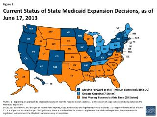 Current Status of State Medicaid Expansion Decisions, as of June 17, 2013