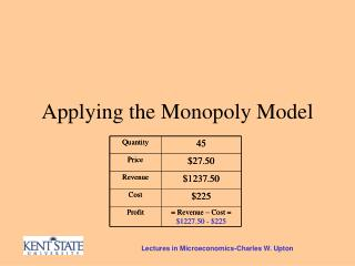 Applying the Monopoly Model