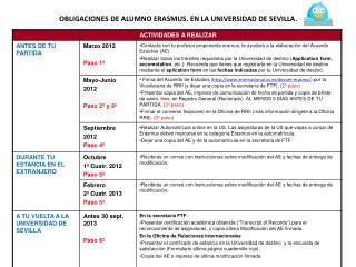 OBLIGACIONES DE ALUMNO  ERASMUS. EN  LA UNIVERSIDAD DE SEVILLA .