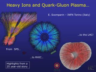 Heavy Ions and Quark-Gluon Plasma…