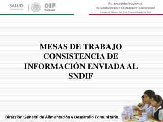 MESAS DE TRABAJO CONSISTENCIA DE INFORMACIÓN ENVIADA AL  SNDIF
