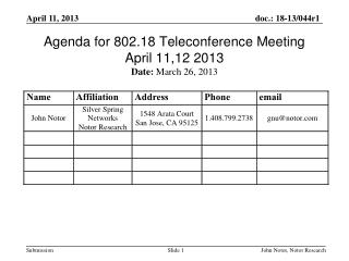 Agenda for 802.18 Teleconference Meeting April 11,12  2013