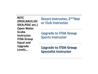 Resort Instructor, 2**Star or Club Instructor.