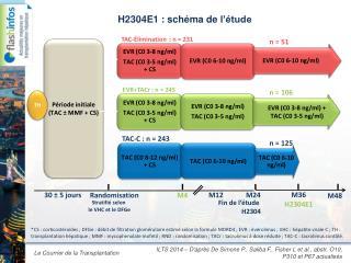 H2304E1 :  schéma  de  l'étude