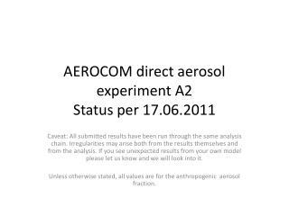 AEROCOM  direct  aerosol  experiment  A2 Status per  17.06.2011