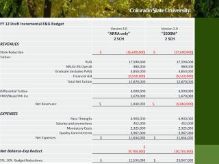 fy12-budget-slide1