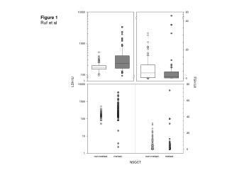 Figure  1 Ruf et al