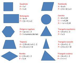 Quadrato A =  l x l P =  l x 4