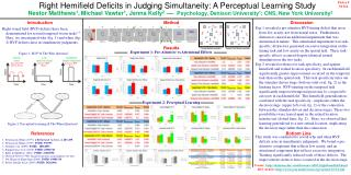 Right Hemifield Deficits in Judging Simultaneity:  A Perceptual Learning Study