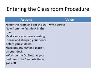 Entering the Class room Procedure