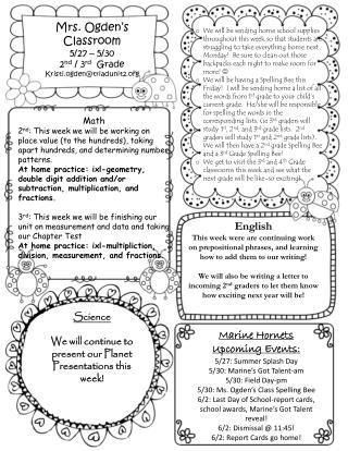 Mrs. Ogden's Classroom 5/27 – 5/30 2 nd  / 3 rd   Grade Kristi.ogden@triadunit2