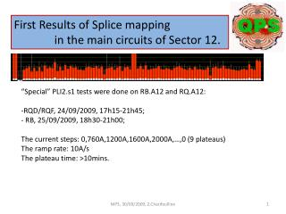 First Results  of Splice mapping  in  the main circuits of Sector  12.