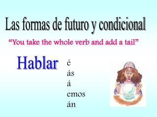Las formas de futuro y condicional